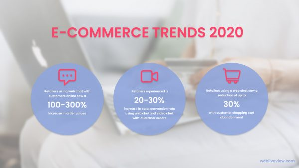 E-commerce Trends 2020